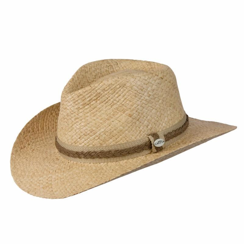 comment nettoyer le chapeau de paille